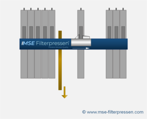 automatic plate shifter for filter press - working principle