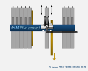 vibrating device II - filter cake release aid for filter press - working principle
